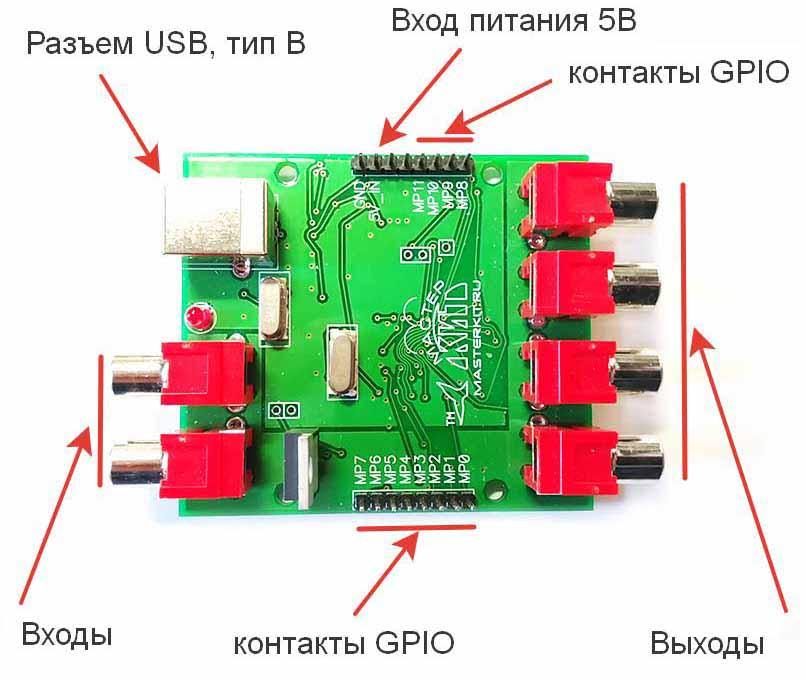 СВнешний вид модуля BM2114dsp