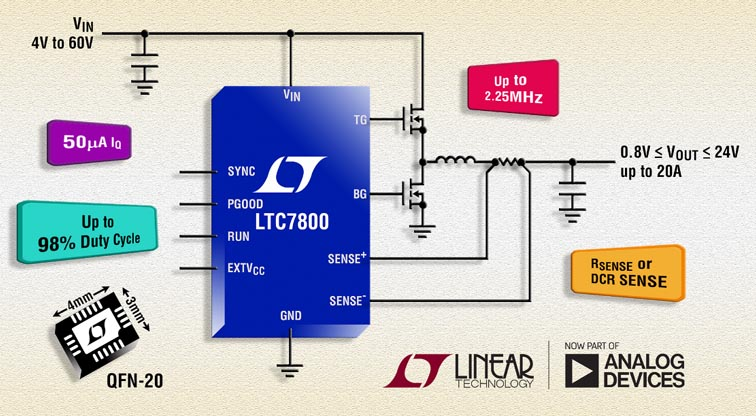 60V Low IQ Synchronous Step-Down Controller Operates at Up to 2.25MHz for High Power Density