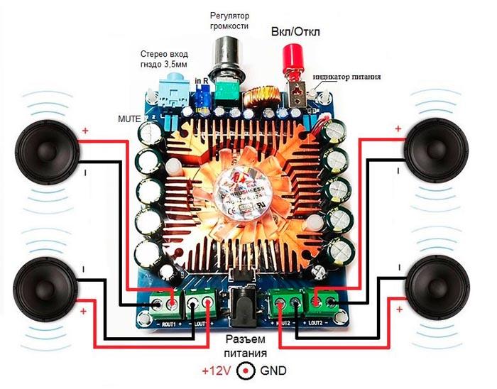 Обзор усилителей звуковой частоты BM2043M и BM2043Pro