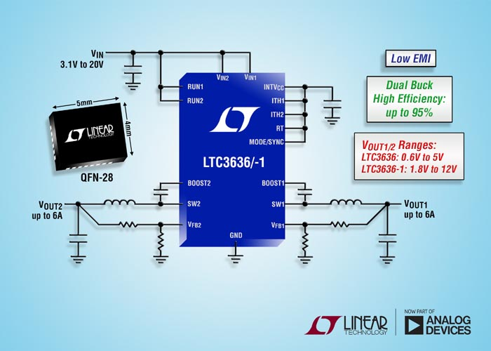 20V, 4MHz, Synchronous Dual 6A Step-Down Regulator in a Compact 4mm x 5mm QFN