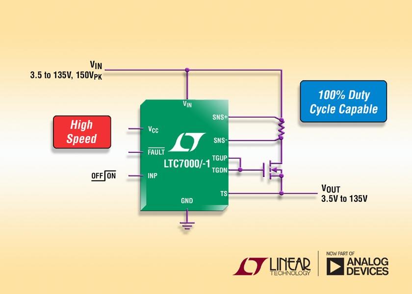 Analog Devices - LTC7000, LTC7000-1