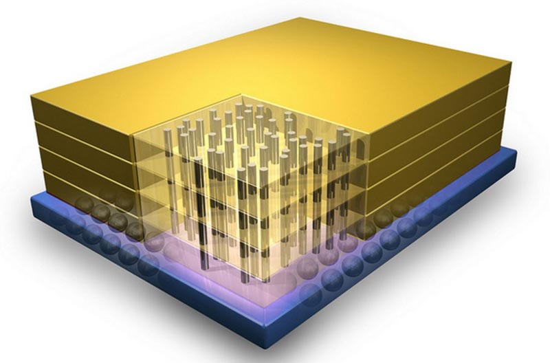 Технология корпусирования микросхем 3D TSV.