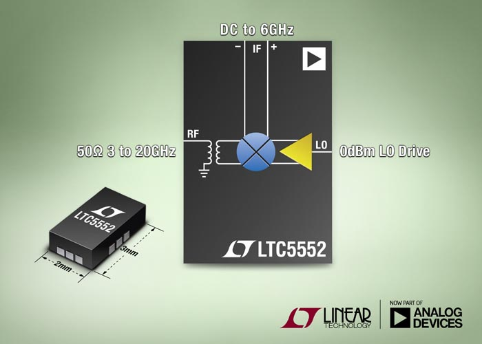 Analog Devices - LTC5552