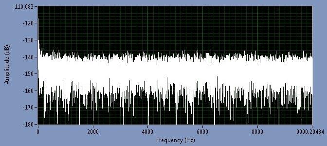 Использование импульсного преобразователя для питания прецизионного АЦП последовательных приближений в микромощных приложениях