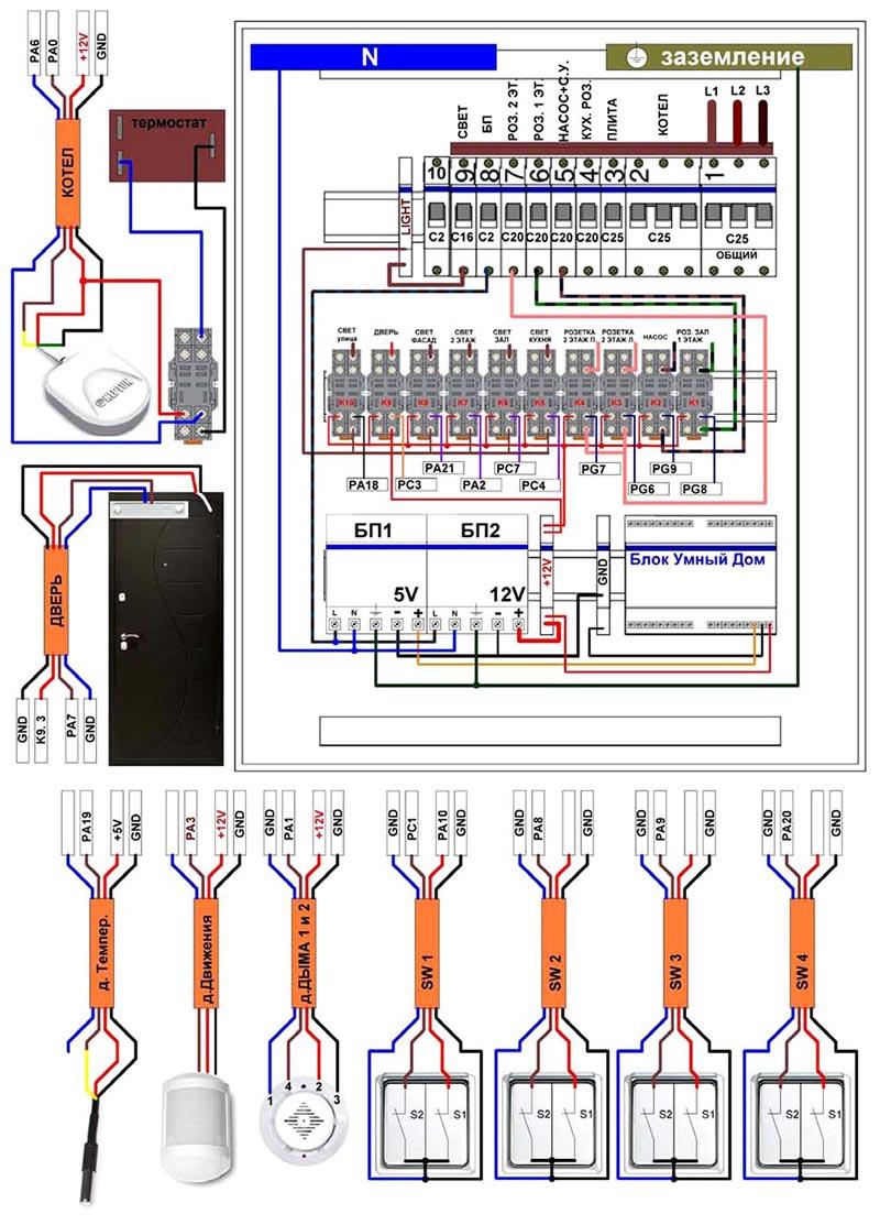 Строим Умный дом из комплекта модулей BM8035. Часть 3. Практические схемы