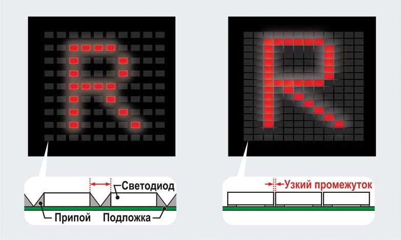 ROHM разработала новые ультракомпактные низкопрофильные двухцветные светодиоды