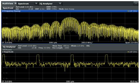 Анализатор сигналов R&S FSW предлагает самую широкую полосу анализа сигналов в отрасли
