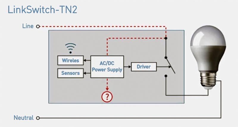 Power Integrations - LinkSwitch-TN2