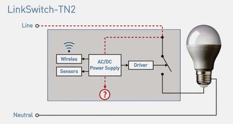 Power Integrations - LinkSwitch-TN2