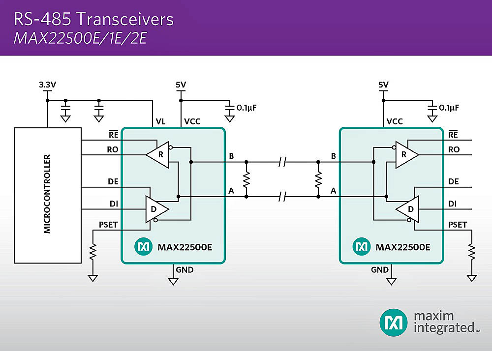 Maxim Transceivers Provide 2x Faster Data Rates and Up to 50% Extended Cable Length for Motion Control and Industrial Applications