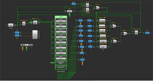 Реализация контроллера клавиатуры в Silego GreenPAK Designer