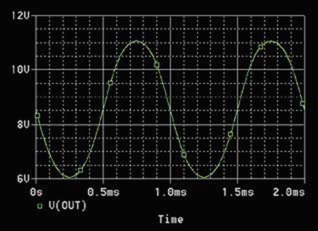 Diode compensates distortion in amplifier stage