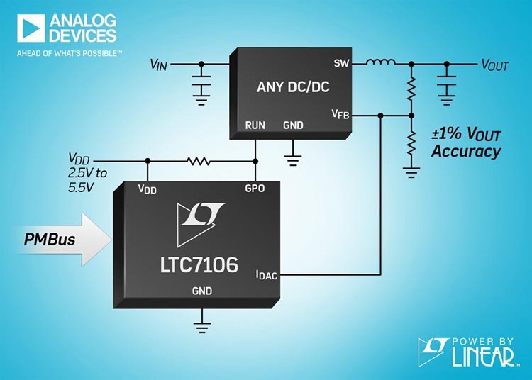 Analog Devices - LTC7106