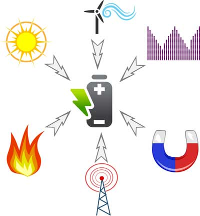 MAX17710 для харвестеров энергии: когда каждый микроватт на счету