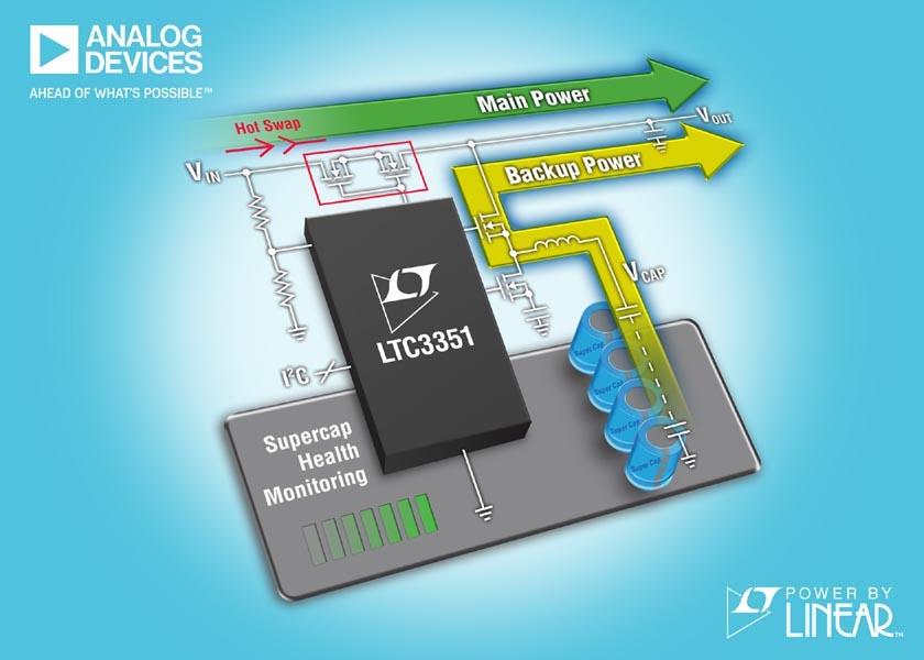 Analog Devices предлагает законченное решение для системы бесперебойного питания на основе ионисторов