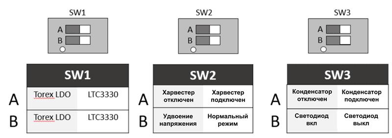 Конфигурация переключателей для конфигурации DC Power Cell MPC-00010-00