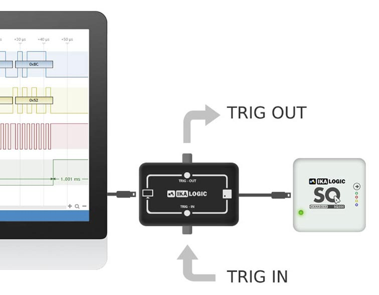 Ikalogic adds TRIGGER OUT capability to their logic analyzers