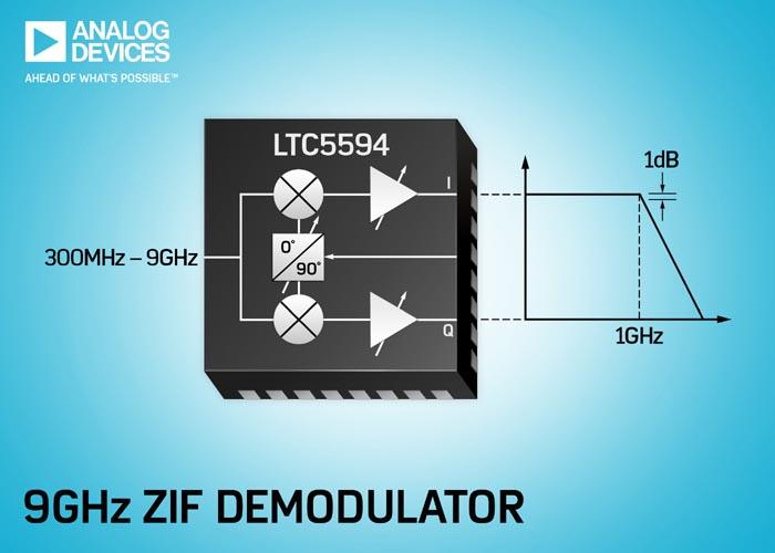 Analog Devices - LTC5594