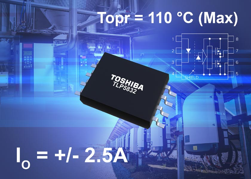 Toshiba gate driver photocoupler with 2.5A peak output current in low profile package