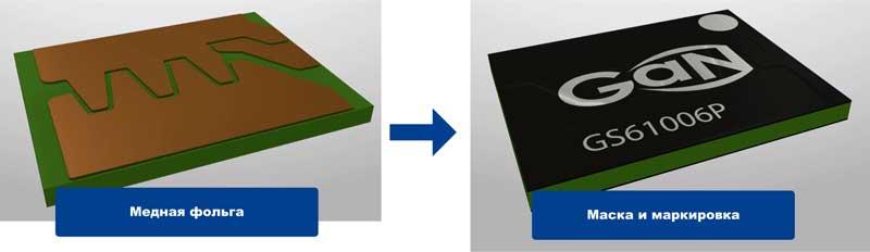Шестой и седьмой этапы упаковки. Металлизация, покрытие маской и маркировка
