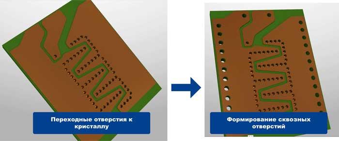 Пятый этап упаковки. Формирование переходных отверстий, связывающих электроды и кристалл