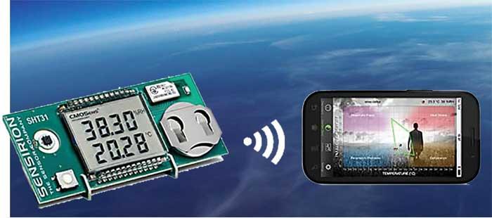 Электроника для мониторинга окружающей среды