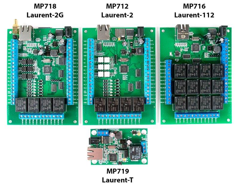 Сравнительный обзор модулей Laurent