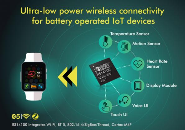 Redpine Signals Launches Industry's Lowest-Power Wireless MCU and Connectivity Solutions for Battery-Operated IoT Devices