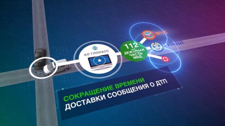 Российская глобальная система ЭРА-ГЛОНАСС: 19 секунд спасают жизнь