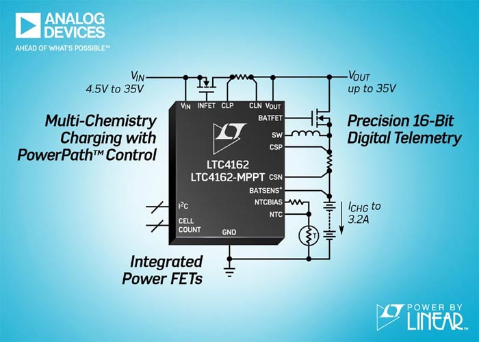 3.2A, 35VIN/35VOUT Synchronous Monolithic Multi-Chemistry PowerPath Manager/Charger Features Digital I2C Telemetry & MPPT Operation