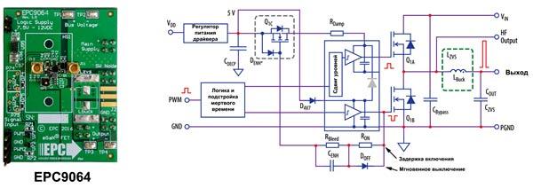 Внешний вид и структура отладочного набора EPC9064 от EPC