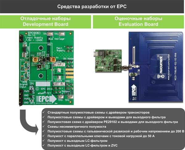 Отладочные платы или оценочные наборы значительно упрощают знакомство с нитрид-галлиевыми транзисторами от EPC