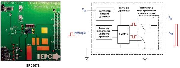 Внешний вид и структура отладочного набора EPC9078