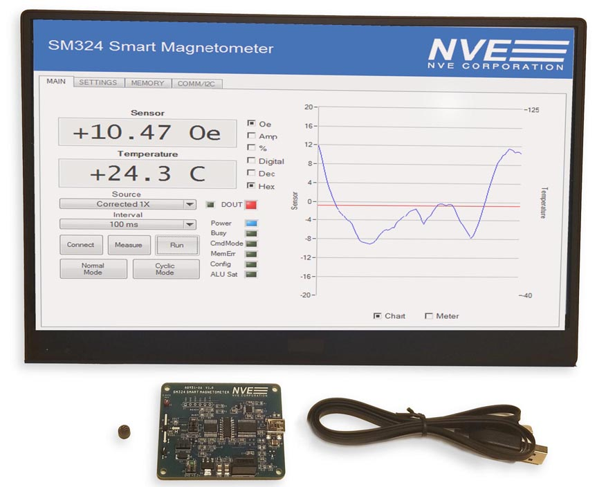 NVE Introduces the World's First Smart TMR Magnetometer