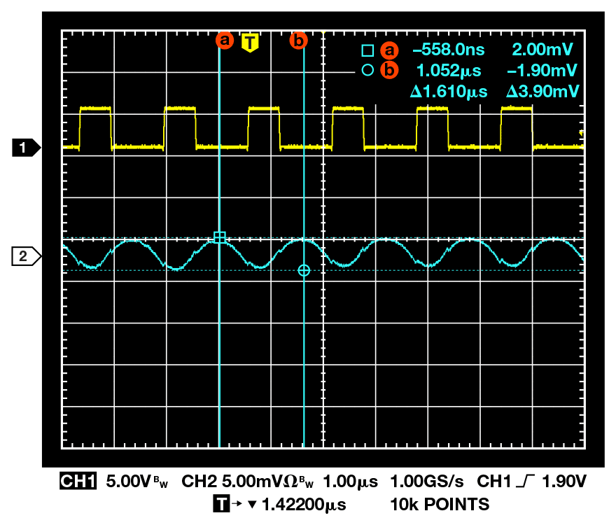 Understanding Switching Regulator Output Artifacts Expedites Power Supply Design