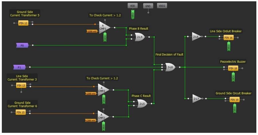 Внутренняя схема GreenPAK (Matrix 1)