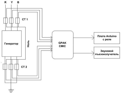 Структурная схема блока защиты генератора на базе микросхемы GreenPAK