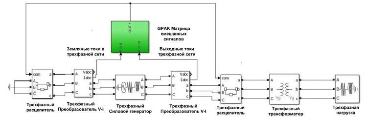 Схема верхнего уровня
