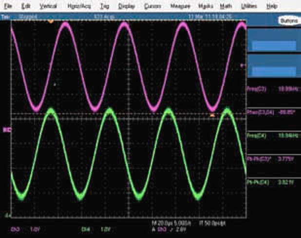 Generate swept sine/cosine waveforms with two filters