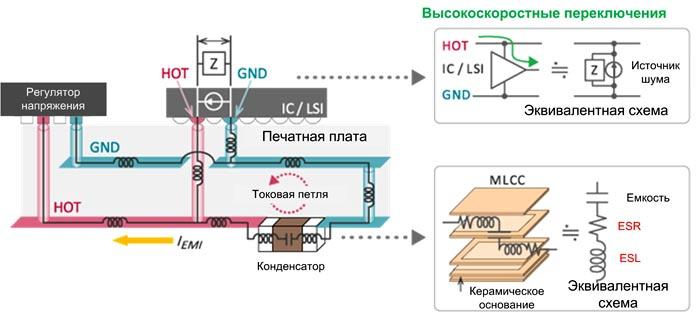 Использование MLCC-конденсатора для развязки по питанию