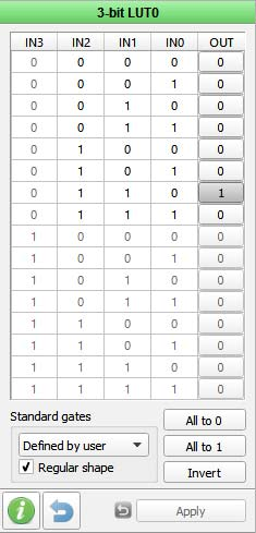 Пример настройки таблицы истинности генератора прямоугольных импульсов