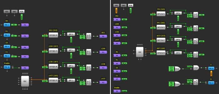 Блок-схема генератора тональных сигналов DTMF
