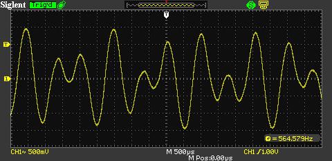 Тональный DTMF-сигнал 770 Гц и 1209 Гц