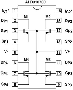 Прецизионные P-канальные MOSFET-сборки ALD310700A/ ALD310700 имеют четыре транзистора в одном корпусе