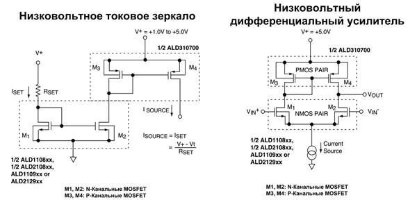 Приложения для MOSFET-транзисторов с нулевым пороговым напряжением