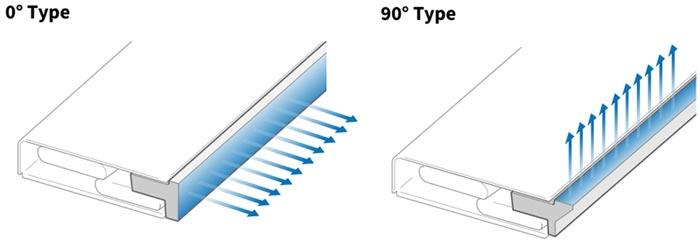 Типы оптических модулей zForce AIR