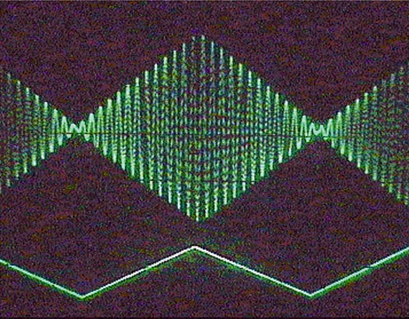 A 0 to 4 V triangle wave linearly modulates the 500-Hz audio input.