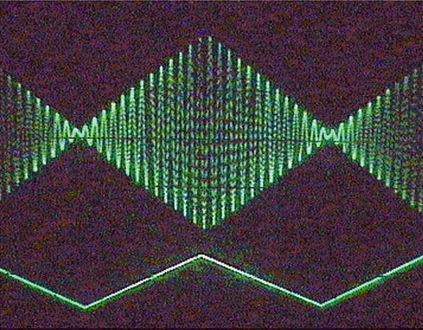 Треугольные импульсы 0…4 В линейно модулируют  500-герцовый сигнал на аудиовходе.