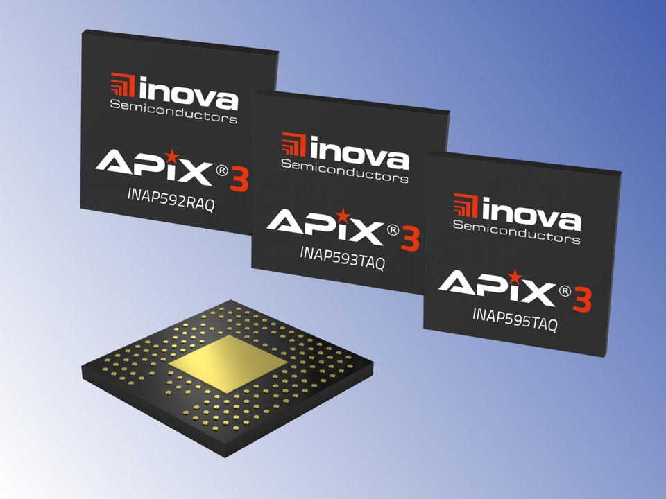 Inova Semiconductors supplies first SerDes devices