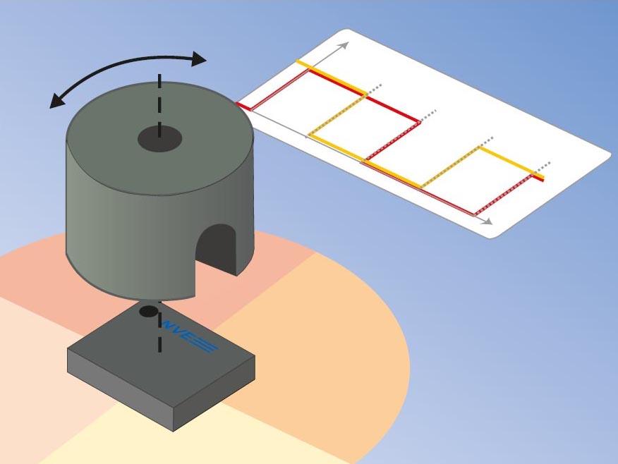 NVE представляет первый в мире интеллектуальный TMR датчик углового положения